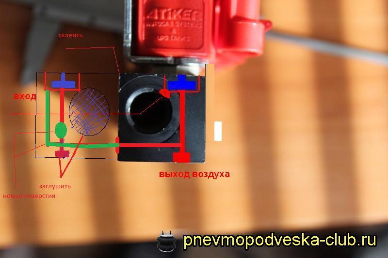 pnevmopodveska_1360862900__pnevmopodvesk
