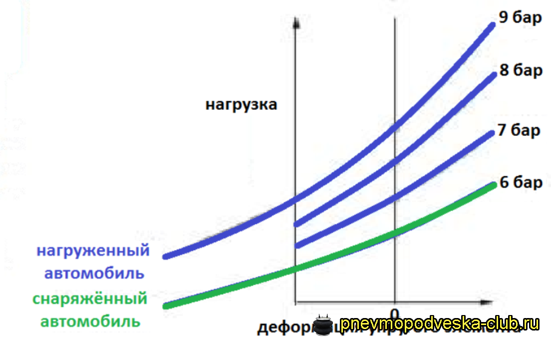 pnevmopodveska_1363690241__3.png