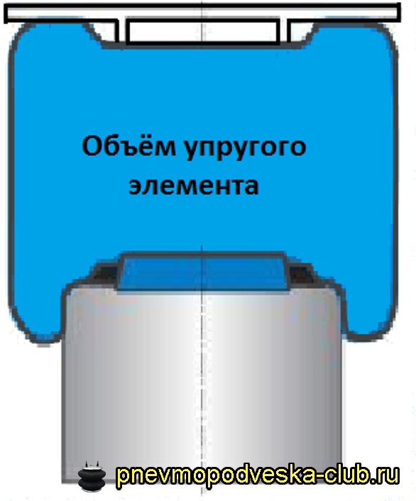 pnevmopodveska_1363690429__5.png