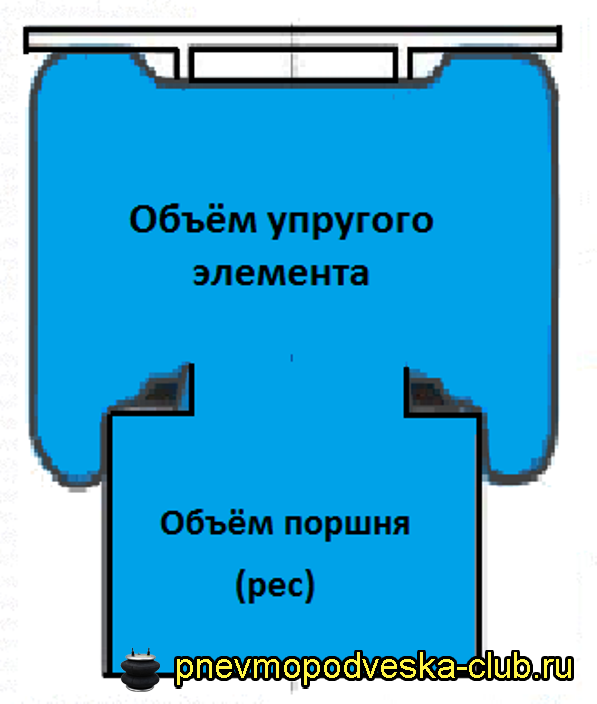 pnevmopodveska_1363690467__6.png