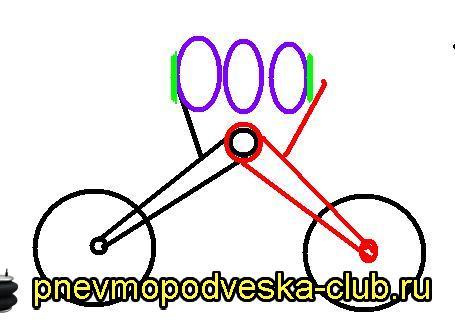 pnevmopodveska_1384312866___lih.jpg