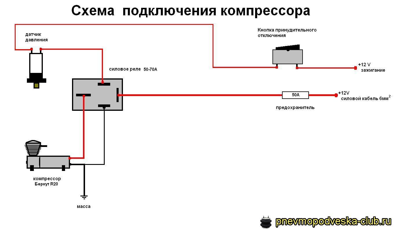 pnevmopodveska_1392838880____.jpg