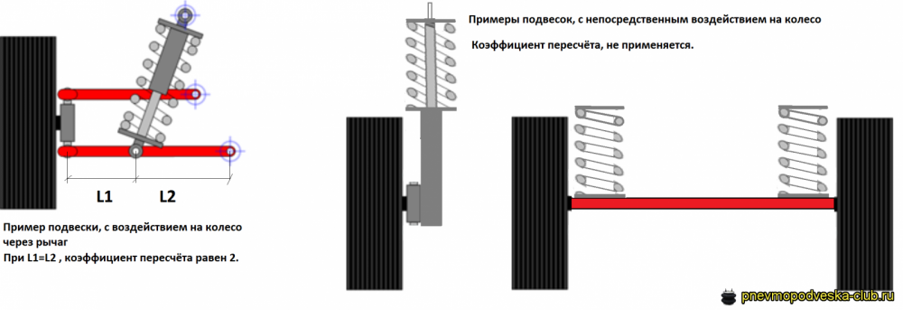 pnevmopodveska_1364648125__suspension_dual_triangle_gfdl_chane.png
