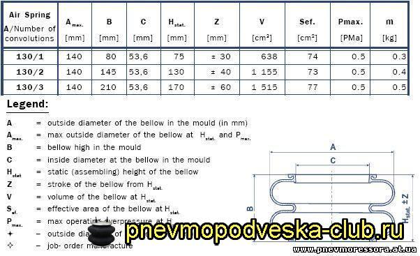 pnevmopodveska_1361832170__3687773.jpg