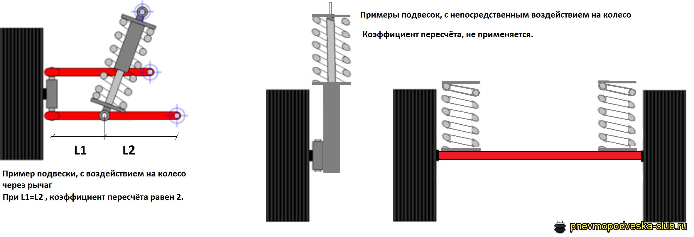 pnevmopodveska_1364648125__suspension_du