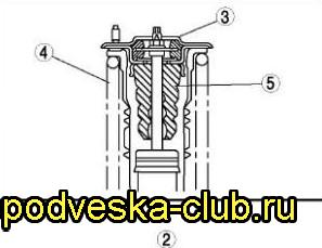 pnevmopodveska_1372876610__2.jpg