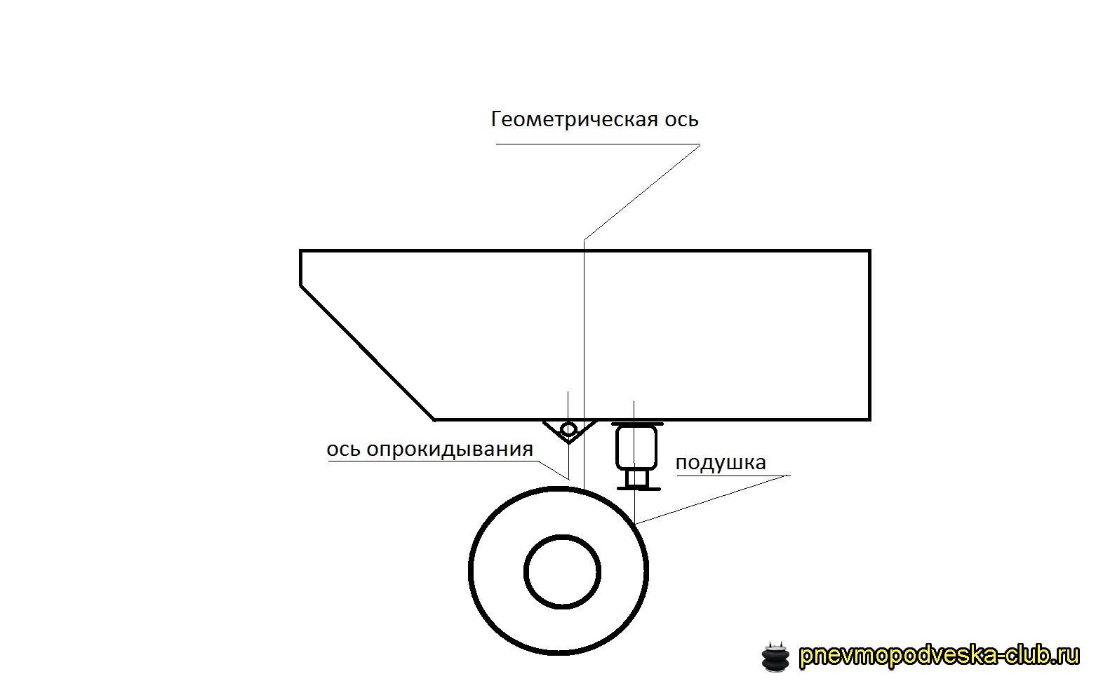 pnevmopodveska_1381171164__.jpg