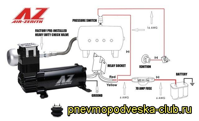 pnevmopodveska_1421438814__676377fae8f4.