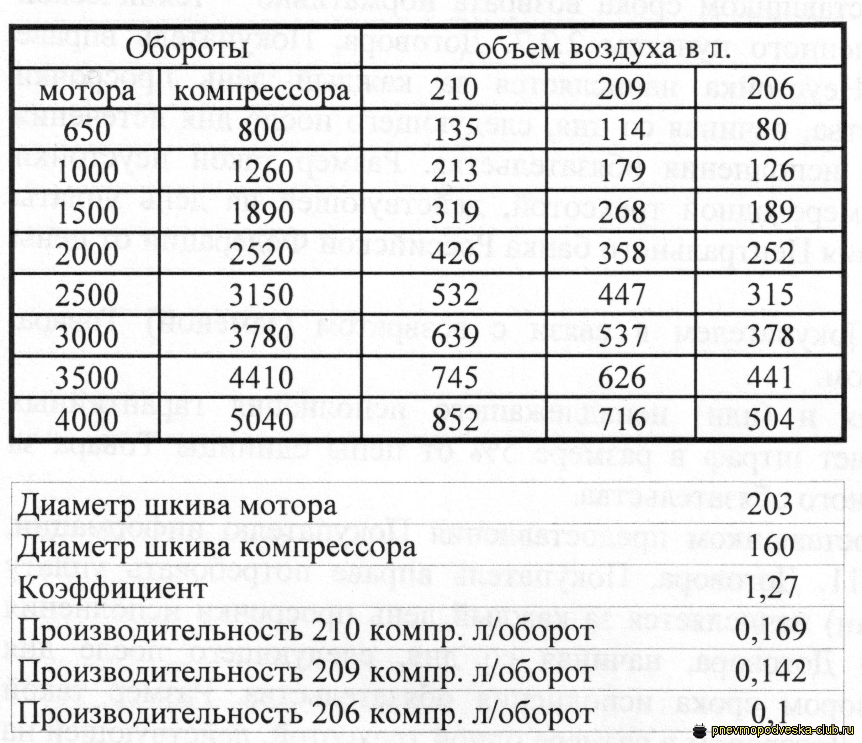 pnevmopodveska_1455620567___.jpg