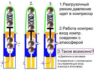 разгрузочный клапан.jpg