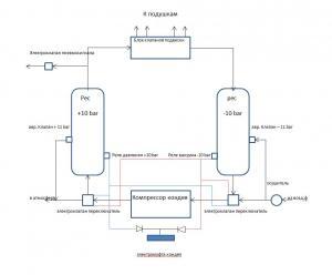 набросок замкнутой пневмосистемы 2.JPG