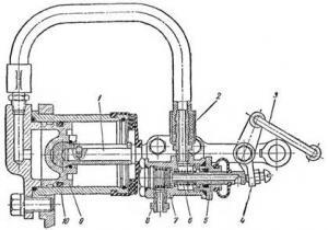 МАЗ-500.jpg