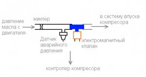 контролер компресора.png